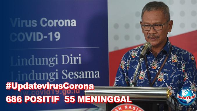 Update Corona Indonesia Total 686 Pasien Positif, 30 Sembuh, 55 Meninggal