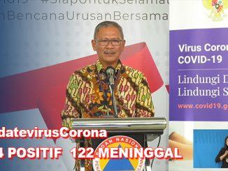 Update Virus Corona 30 Maret, Jumlah Pasien Terkini COVID-19 di Indonesia