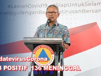 Update Virus Corona 31 Maret, Jumlah Pasien Terkini COVID-19 di Indonesia