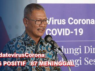 #UpdatevirusCorona 27 Maret, Jumlah Terkini Pasien COVID-19 di Indonesia