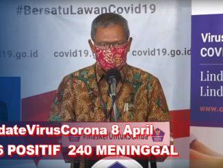 Update Virus Corona 8 April, Jumlah Pasien Terkini COVID-19 di Indonesia