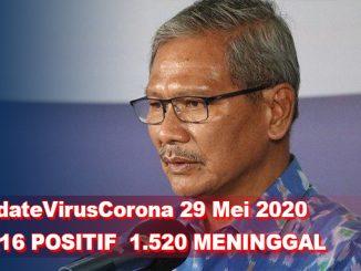 Update Virus Corona 29 Mei, Jumlah Pasien Terkini COVID-19 di Indonesia