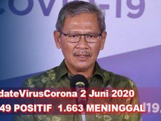 Update Virus Corona 2 Juni, Jumlah Pasien Terkini COVID-19 di Indonesia