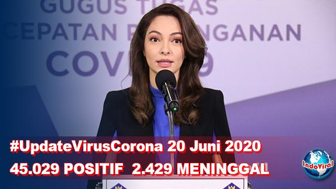 Update Virus Corona 20 Juni dan Jumlah Pasien Terkini COVID-19 di Indonesia