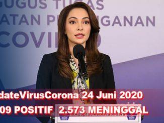 Update Virus Corona 24 Juni dan Jumlah Pasien Terkini COVID-19 di Indonesia