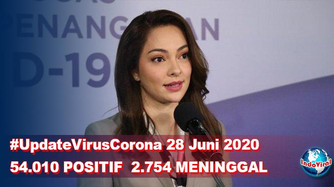 Update Virus Corona 28 Juni dan Jumlah Pasien Terkini COVID-19 di Indonesia