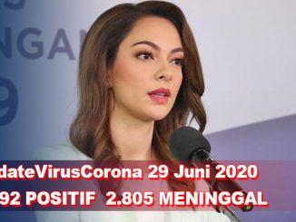 Update Virus Corona 29 Juni dan Jumlah Pasien Terkini COVID-19 di Indonesia