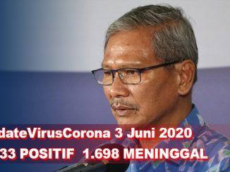 Update Virus Corona 3 Juni, Jumlah Pasien Terkini COVID-19 di Indonesia