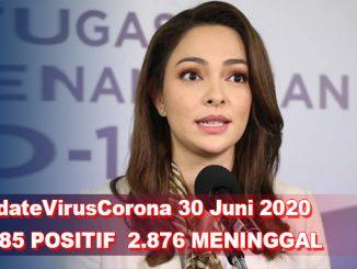 Update Virus Corona 30 Juni dan Jumlah Pasien Terkini COVID-19 di Indonesia