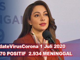 Update Virus Corona 1 Juli dan Jumlah Pasien Terkini COVID-19 di Indonesia