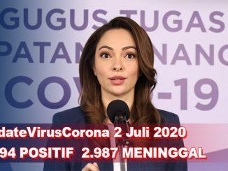 Update Virus Corona 2 Juli dan Jumlah Pasien Terkini COVID-19 di Indonesia